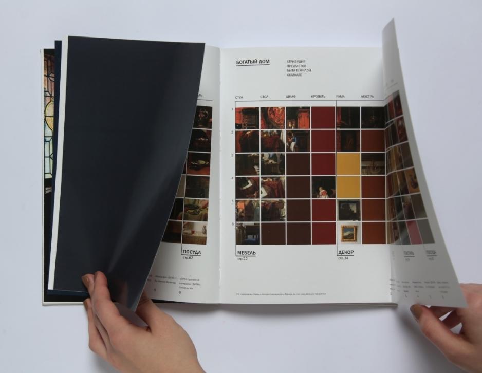 Визуальные исследования вШколе дизайна