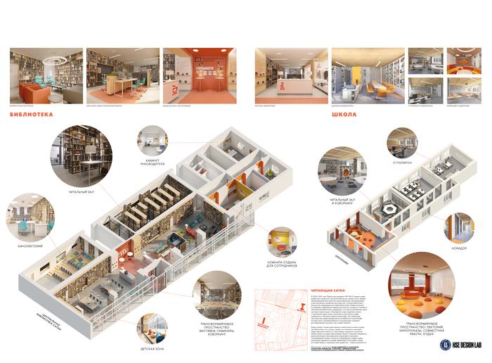 Лаборатория дизайна приняла участие вконференции выставки BuildSchool 2019