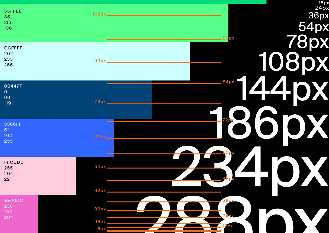 Типографика вмультиплатформенных медиа