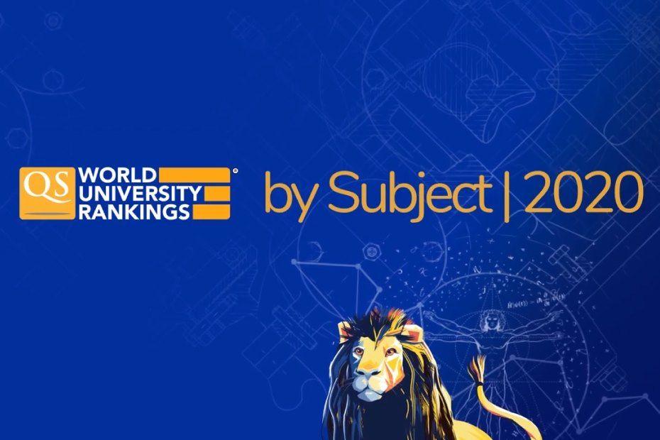 НИУ ВШЭ в рейтинге лучших мировых вузов в категории Art&Design