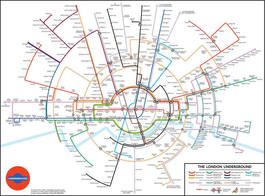 Концентрическая схема. Изображение: сайт https://medium.com/
